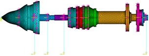 The 1st five bearing dual-rotor structure