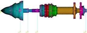 The 2nd five bearing dual-rotor structure