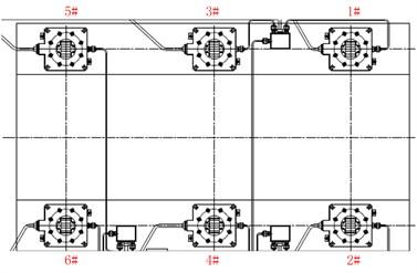 Actuator arrangement diagram