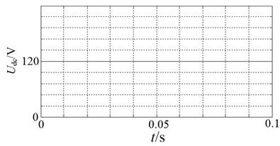 Features of novel Z-Source inverter