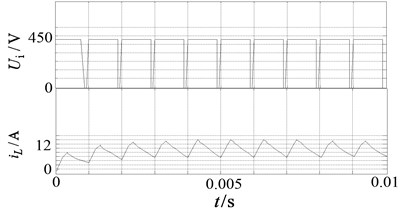 The waveform of structure and principle for the novel Z-Source inverter