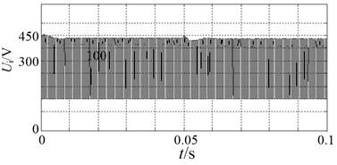 DC-link waveform of input voltage changing