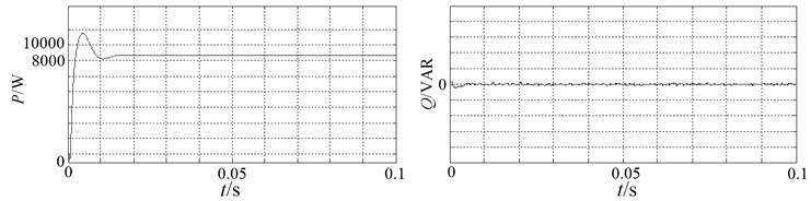 Waveform of power tracking