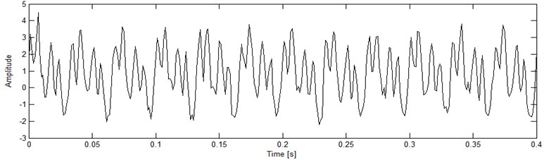 Sample of simulated signal with gt=0