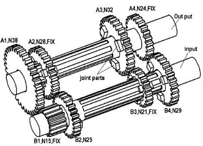 Schematic of the studied gearbox [19]