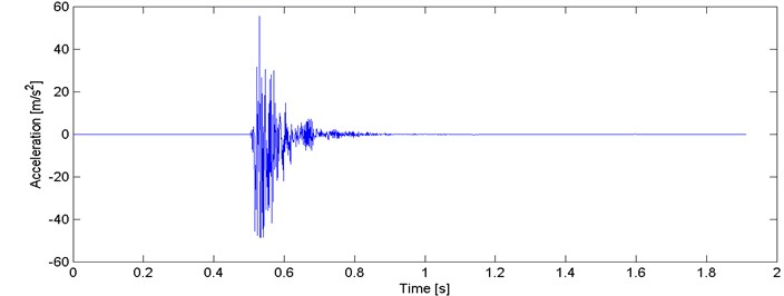 Typical recording of a seismic event