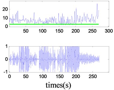 Performance test of the detector for multi-language