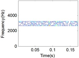 Manifold learning results of simulation vibration signal