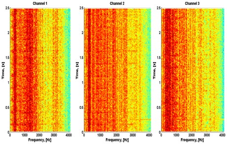 Spectrograms of the multichannel signal