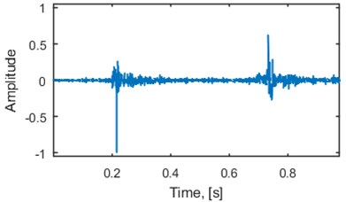 Two subsequent seismic events related to blasting. Delay between blasts equals 500 ms:  a) original seismic vibration signal recorded by accelerometer and  b) recovered excitation signal using minimum entropy deconvolution