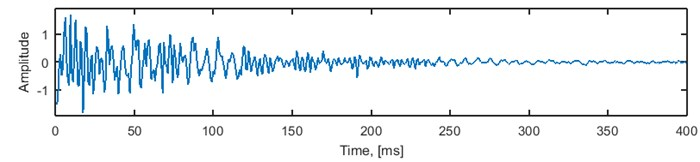 LTI system used for seismic signal simulation: a) impulse response, b) amplitude response, c) phase response (unwrapped) and d) spectrogram of the impulse response (80-sample window, 95% overlapping)