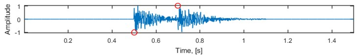 Exemplary responses of the system to different excitations. Red circles denote two peaks  of each excitation signal with amplitudes –1 and 1, respectively.