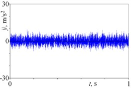 Time histories of acceleration obtained for two time instances:  a), b) c) t1=0 h and d), e), f) t2=65.472 h, and three directions x-y-z