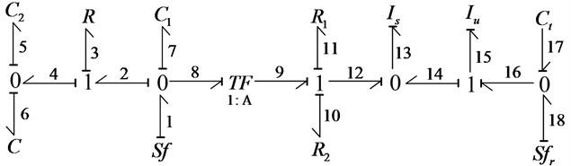 Bond graph model of AHP