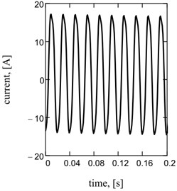 Sentinel dependences of kinematics and power parameters of one-frequency vibratory table:  a) acceleration of working mass; b) current; c) hauling effort of electromagnets; d), e), f) their spectrology