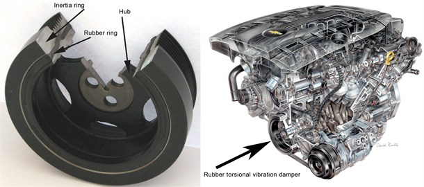 Construction of rubber torsional vibration damper and common way of its mounting