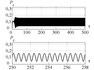 Time history of a tool motion (on the left) and cutting force (on the right) in the case  of control strategy 2. The values of the parameters p and kc correspond to the point D