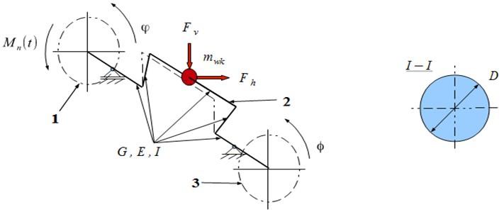 The model of the crankshaft of one piston:  1 – flywheel, 2 – crankshaft, 3 – torsional vibration damper