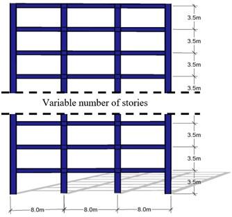 Geometrical characteristics of steel frames