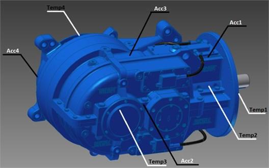 The arrangement of Acc1– Acc4 measurement sensors on the gearbox housing