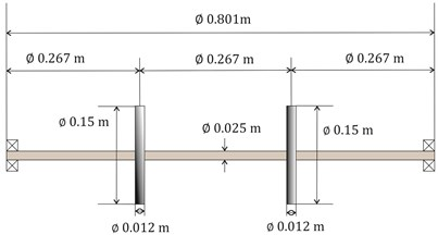 a) Dimensions of the rotor, b) finite element model [10]