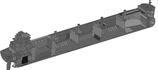 Hull calculation model [1]