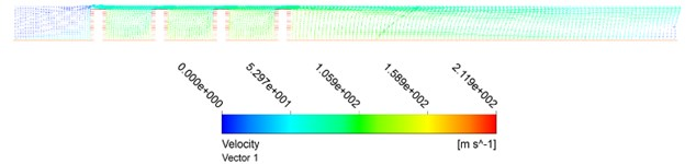 Velocity field through the seal (Pin=1.093 atm, vt=0 m/s)