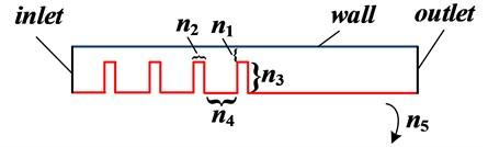 Grid distribution