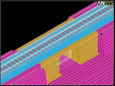Track model of the bridge