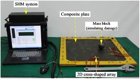 The validation system of the damage imaging method on the composite plate