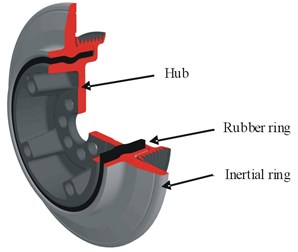 Construction of torsional vibration damper with internal damping