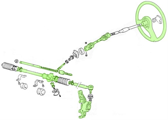 Construction of steering system