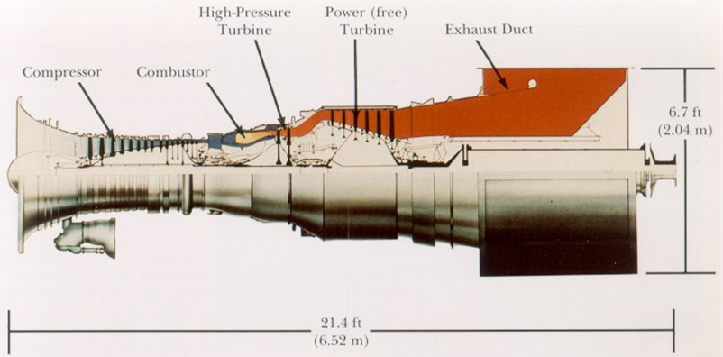 Cross section engine LM 2500 [7]
