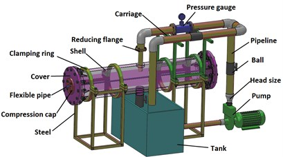 The vibration test device for flexible pipe in a cylindrical fluid domain
