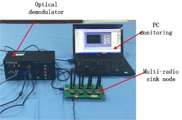 Strain monitoring experiment setup for aircraft structure