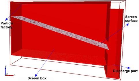 3D-DEM model of vibration screening