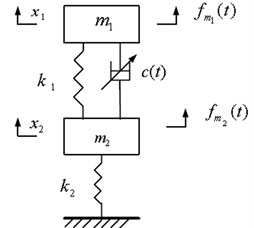 Model of double-layer vibration suppression bilinear system