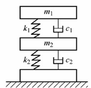 Dynamical model of floating-ring bearing