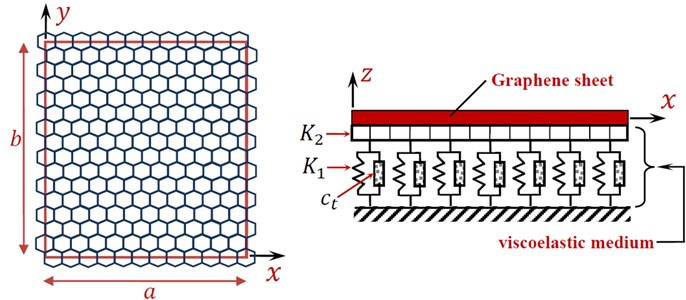 A continuum plate model of a single-layered graphene sheet embedded in a viscoelastic medium