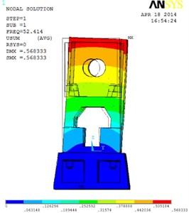 First three order vibration modes