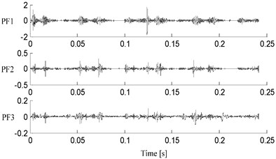 Decomposition results of vibration  signal with the improved LMD
