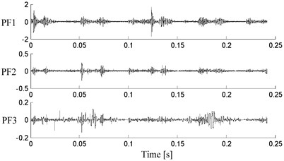 Decomposition results of vibration  signal with the traditional LMD