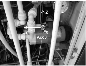 View of the mounting of 3-axis acceleration sensors with directions of vibration measurements on