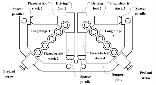 Structure of stator