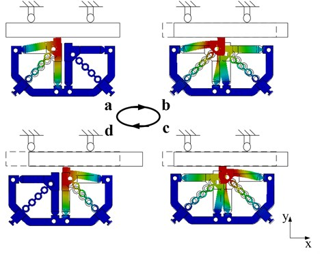 Motion mechanism