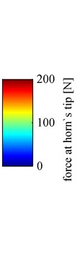 Spectrograms for 100mA with cylindrical horn at: a) 65mm, b) 70mm, c) 75mm, d) 80mm
