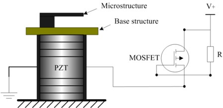 A schematic diagram of impact base excitation method with PZT