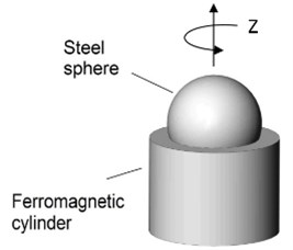a) Principle scheme of piezoelectric mirror and b) the active kinematic pair