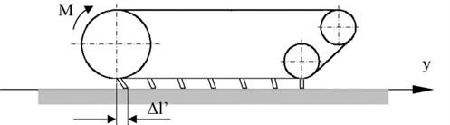 Scheme of track lug plunging
