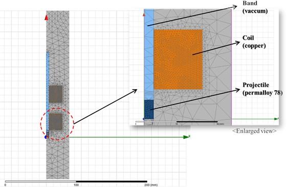 Mesh plot of FE model
